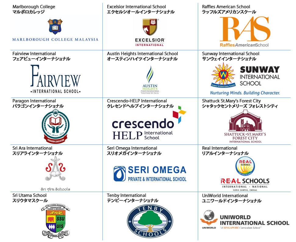 ジョホールバルのインターナショナルスクールリスト